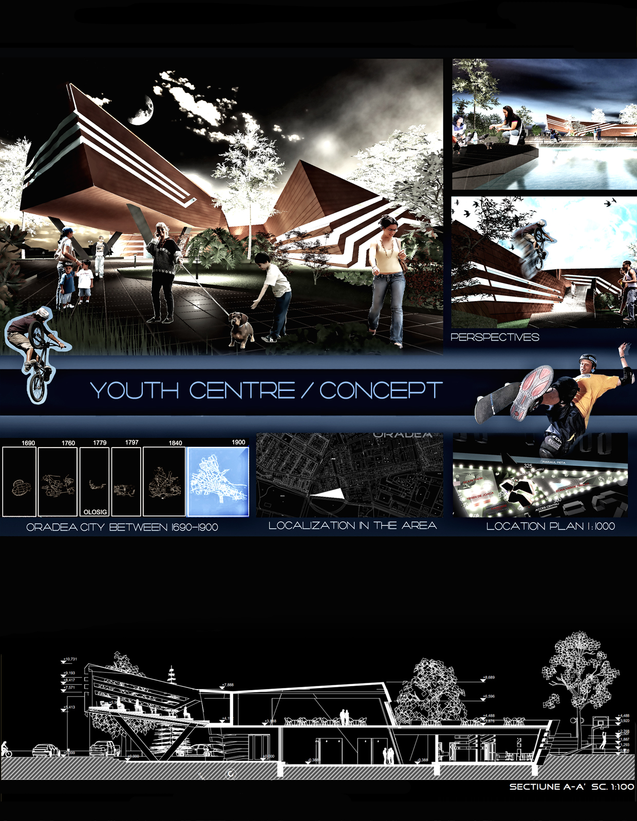 concept of youth